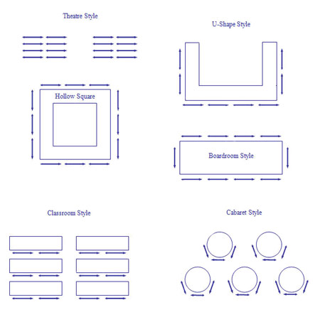 Diagram of Seating Options